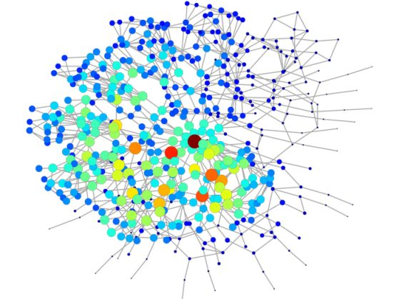 Image of a large network with various colored nodes and many edges.