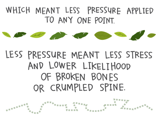 Which meant less pressure applied to any one point. Less pressure meant less stress and lower likelihood of broken bones or crumpled spine.
