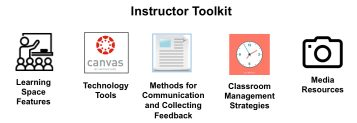 Instructor Toolkit