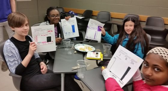 Girls display their graphs comparing eating under different conditions.