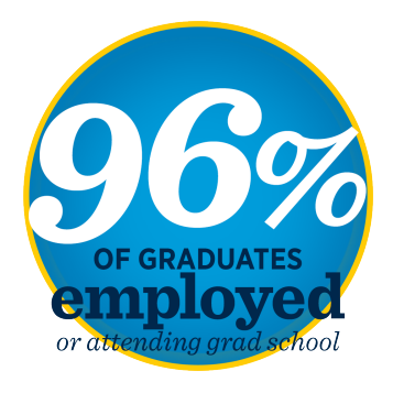 96% of graduates employed or attending grad school