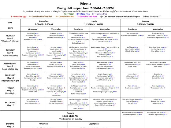 The Dietetic Interns' menu from week one at camp.